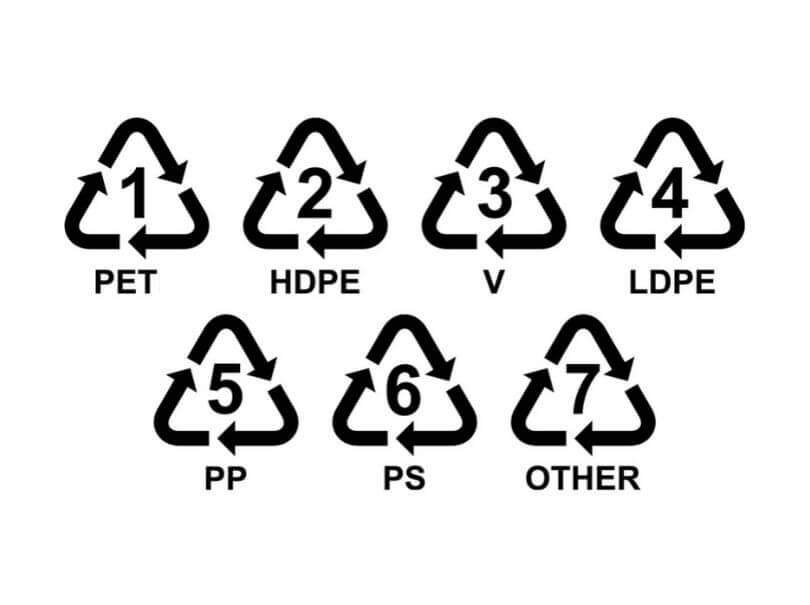 les différents types de plastiques
